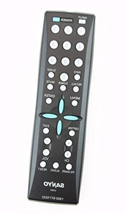 gxbd tv remote control