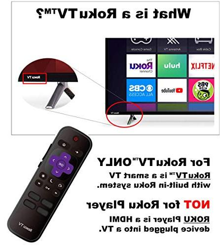 OEM Roku TV Remote Replacement with Power Volume