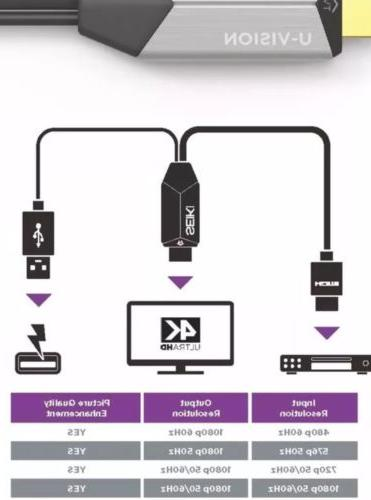 su4kc1 u vision converting cable