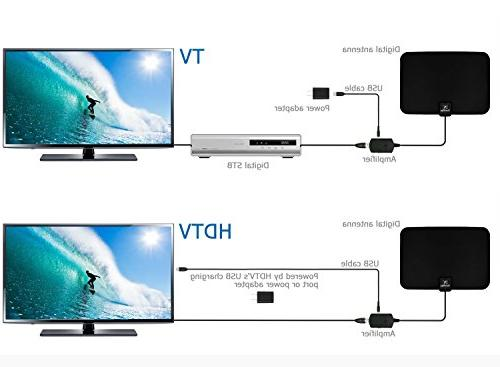 TV Amplified Antenna Mile Range with Detachable Amplifier PowerSupply High Performance Coax Cable- 2017 Version Better